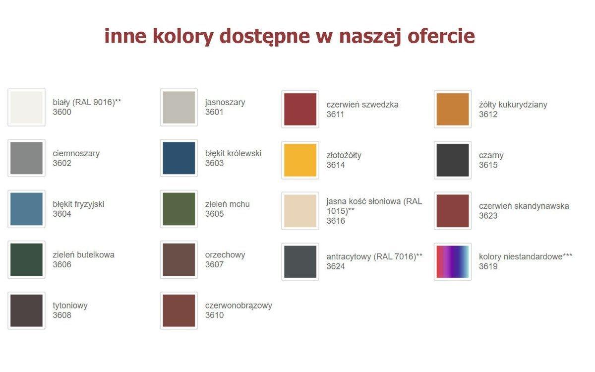 Remmers Farba do drzwi mebli BŁĘKIT KRÓLEWSKI 0,75